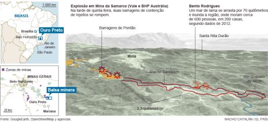 Infográfico de Nacho Catalán, El País